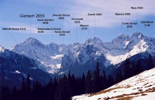 High Tatras' panorama -...