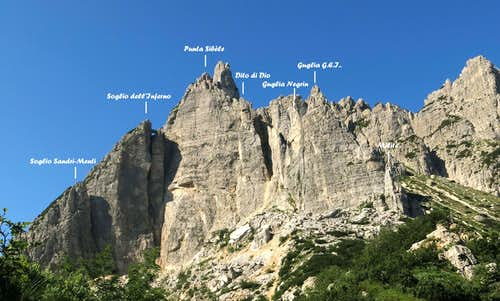 Guglie del Fumante annotated panorama