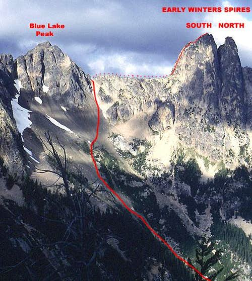 South Arete SEWS approach