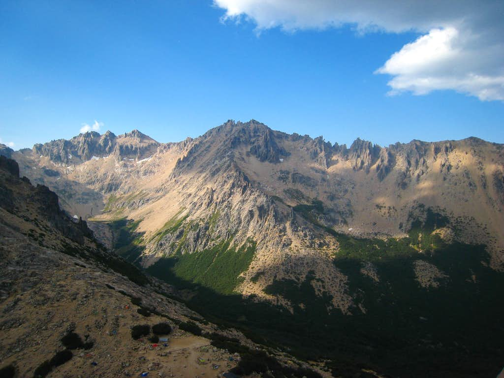 Surrounding peaks