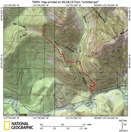 'New and Improved' approach for Anaconda Peak
