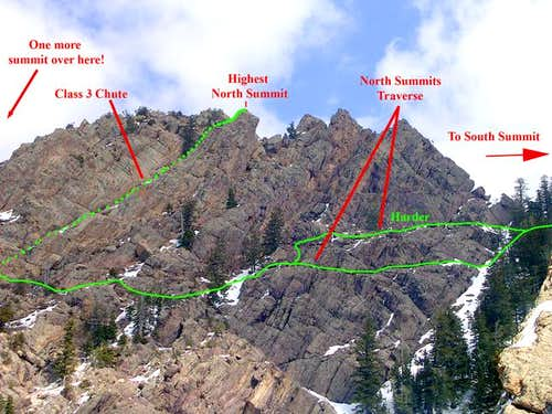 North Summits Traverse (bypass)
