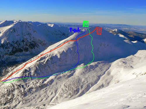 Skitouring and skiing the E face of Klin