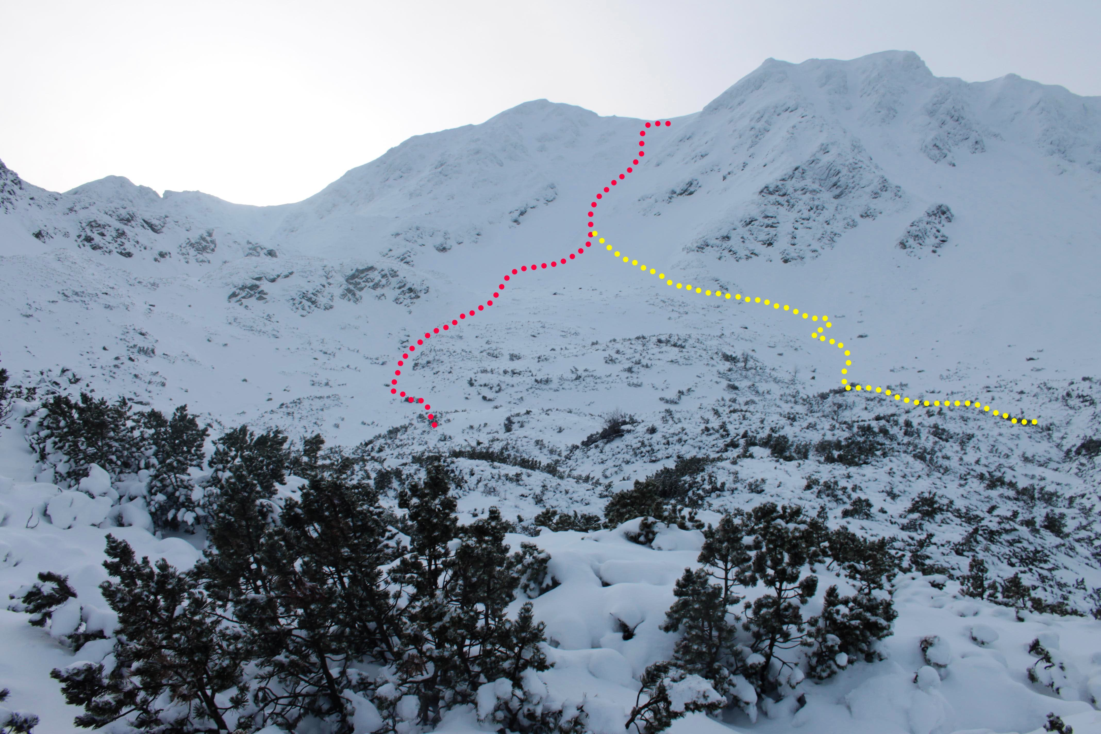 Skiing the Central couloir