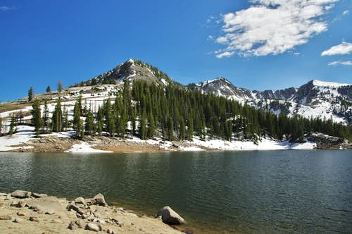 Twin Lakes Reservoir