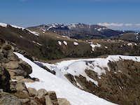 Horseshoe Summit View