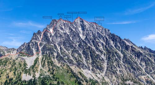 West Ridge Route
