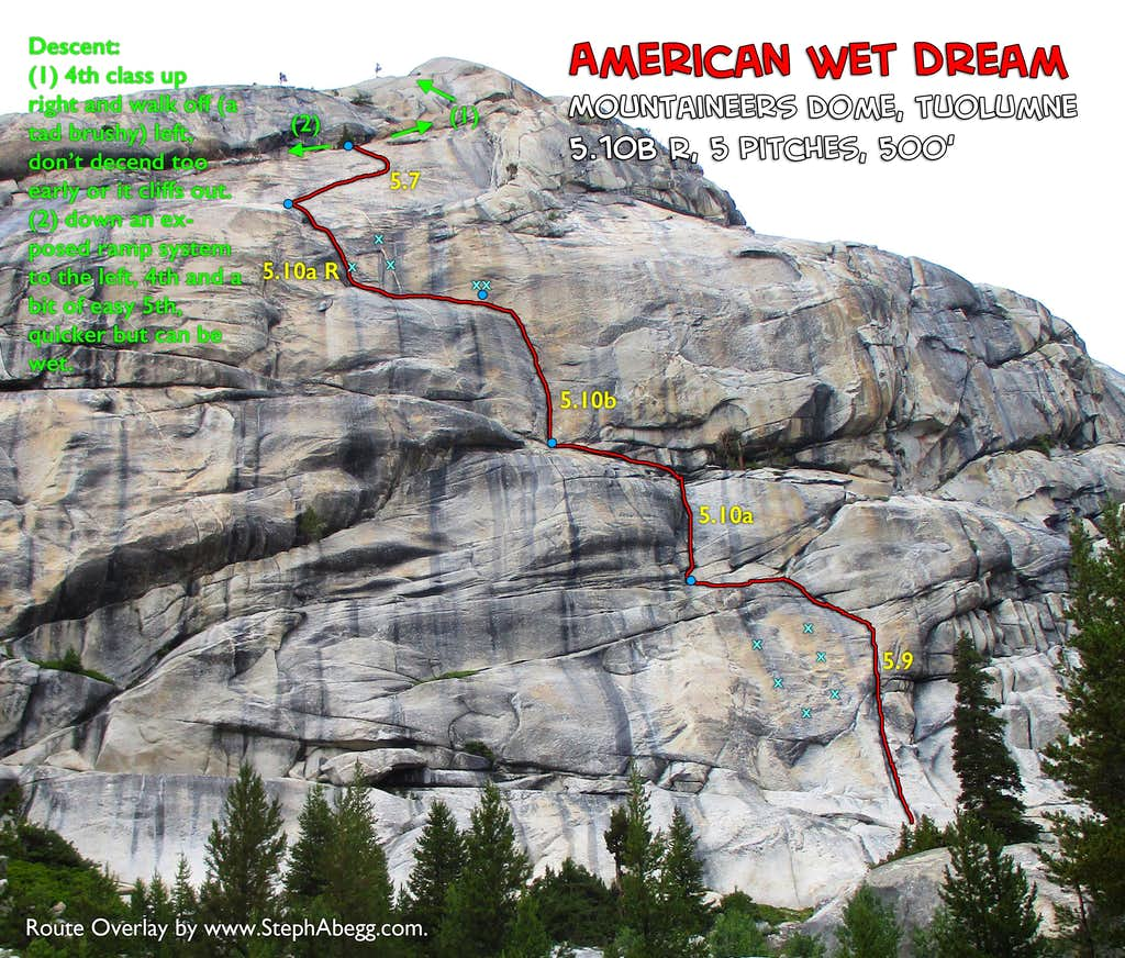 American Wet Dream, 5.10b, 5 Pitches