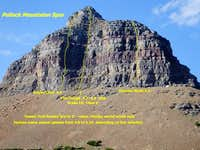 Pollock Mtn. Spur Routes