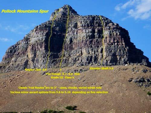 Pollock Mountain Spur - South Face Route