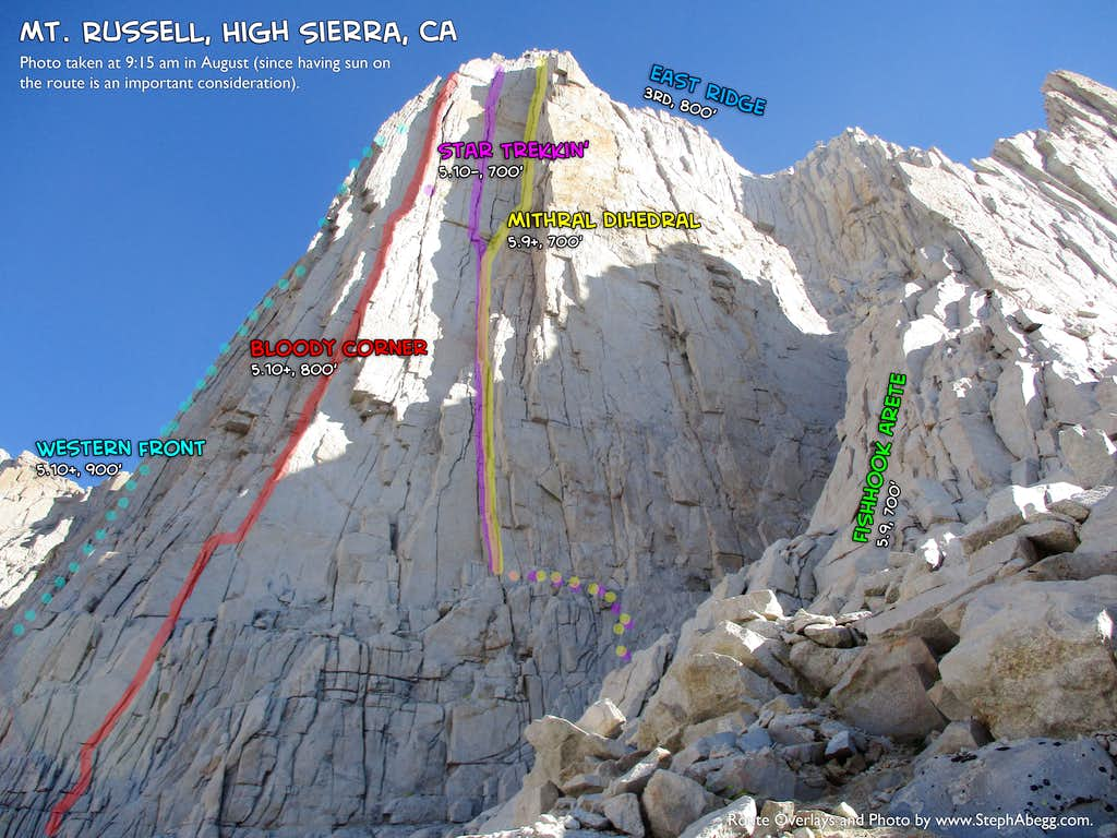 Route Overlays Mt. Russell, as seen from base