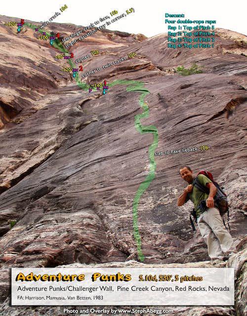 Route Overlay: Adventure Punks