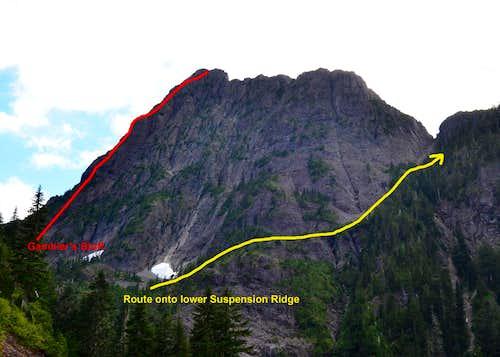Gambler's Bluff - Suspension Ridge, Mt Colonel Foster