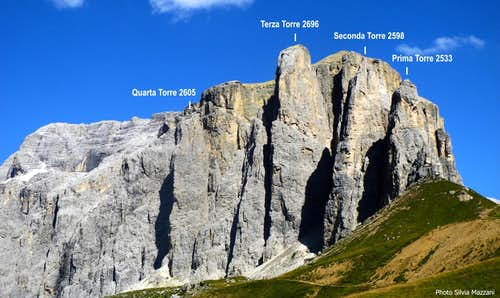 Sella Towers annotated panorama