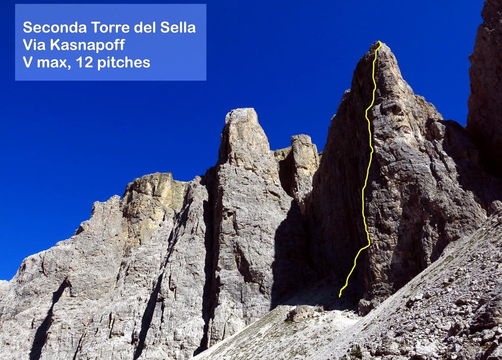 Beta of Kasnapoff, Second Sella Tower