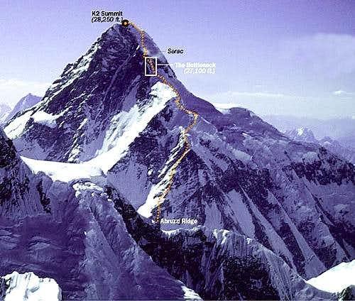 K2 Abruzzi ridge