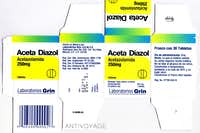 Acetazolamide package