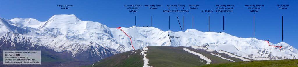 Kurumdy ridge overview