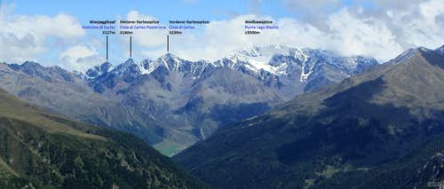 Annotated panorama of the southwestern border of the Ötztal Alps