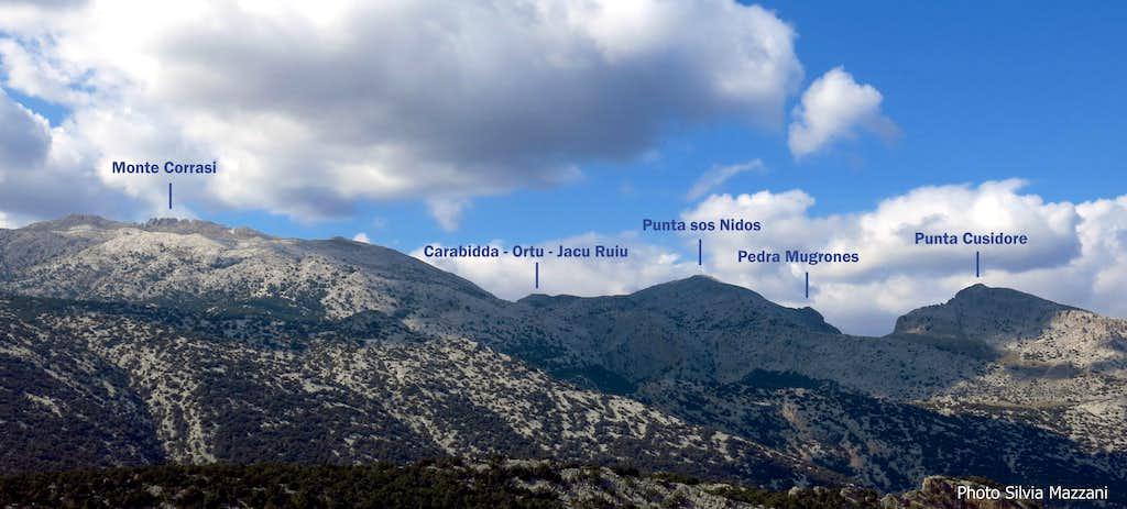 Cusidore annotated panorama