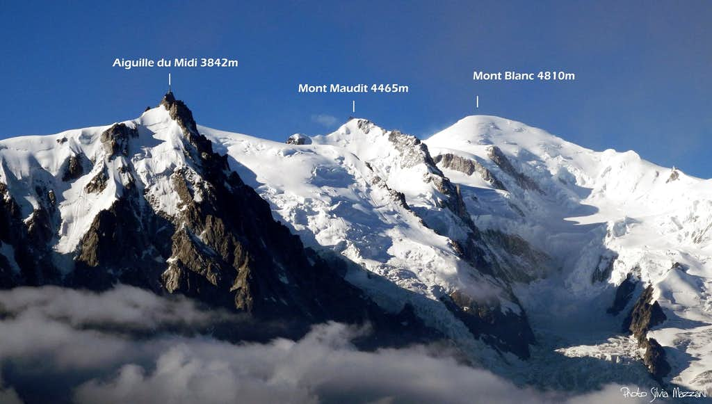 Mont Blanc Group Northern view annotated pano