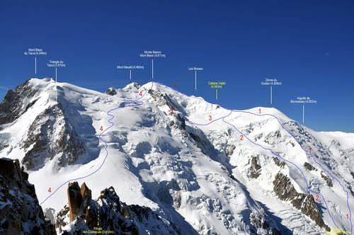 The main routes of Monte Bianco (Only)