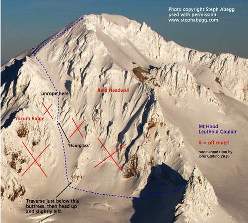 Leuthold Couloir annotated