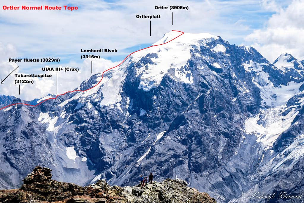 Ortler Normal Route Topo