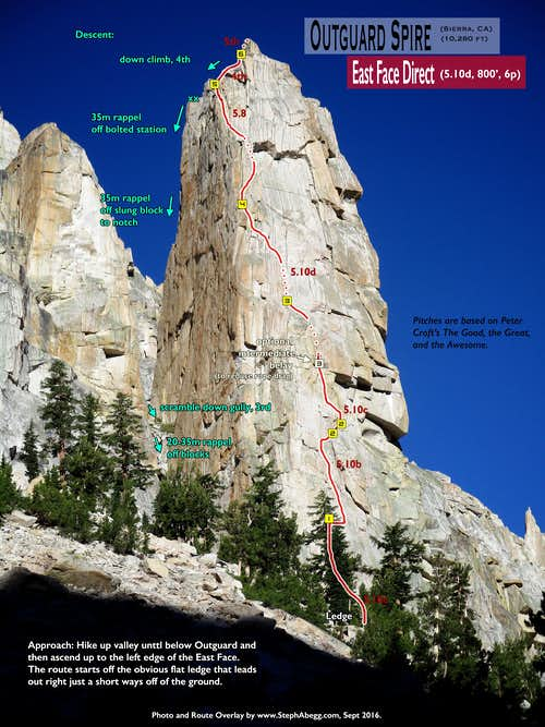 Route Overlay Outguard Spire East Face