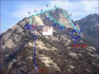 Ridge Routes