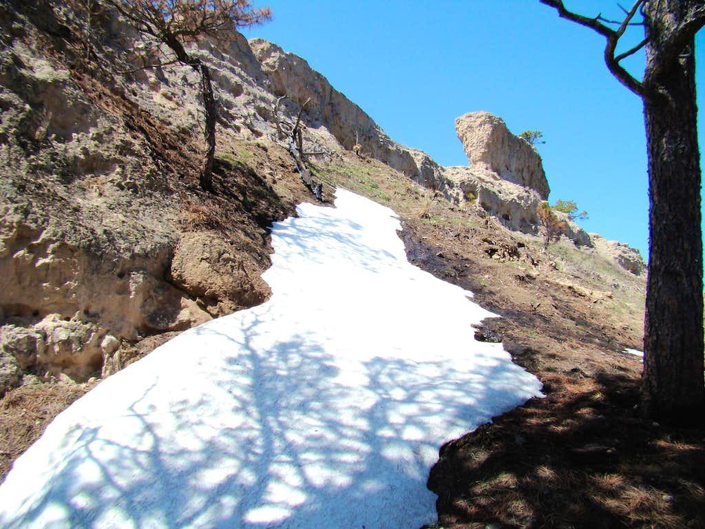 Winter on the Summit Block