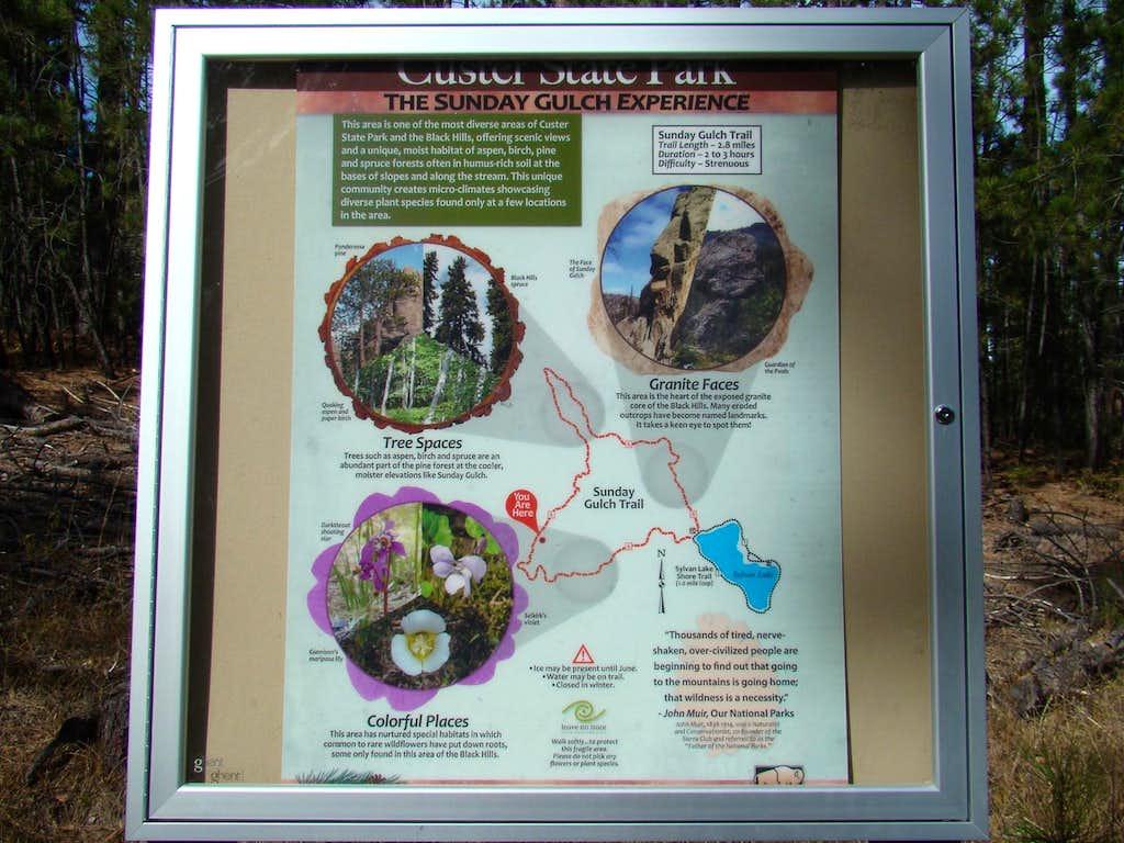 Sunday Gulch Information Sign