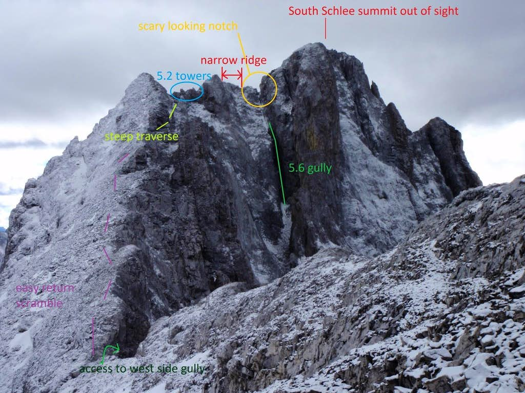 Route details for summit of South Schlee