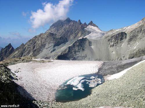 Arolletta, Glacier de...